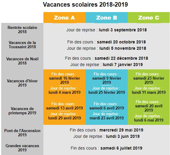 Calendrier vacances scolaires 2019